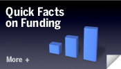 Quick Facts on Funding